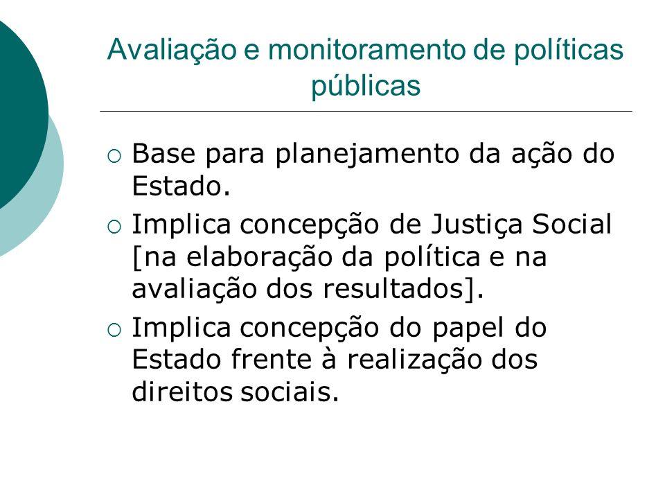 Avaliação e monitoramento de políticas públicas Base para planejamento da ação do Estado. Implica concepção de Justiça Social [na elaboração da políti