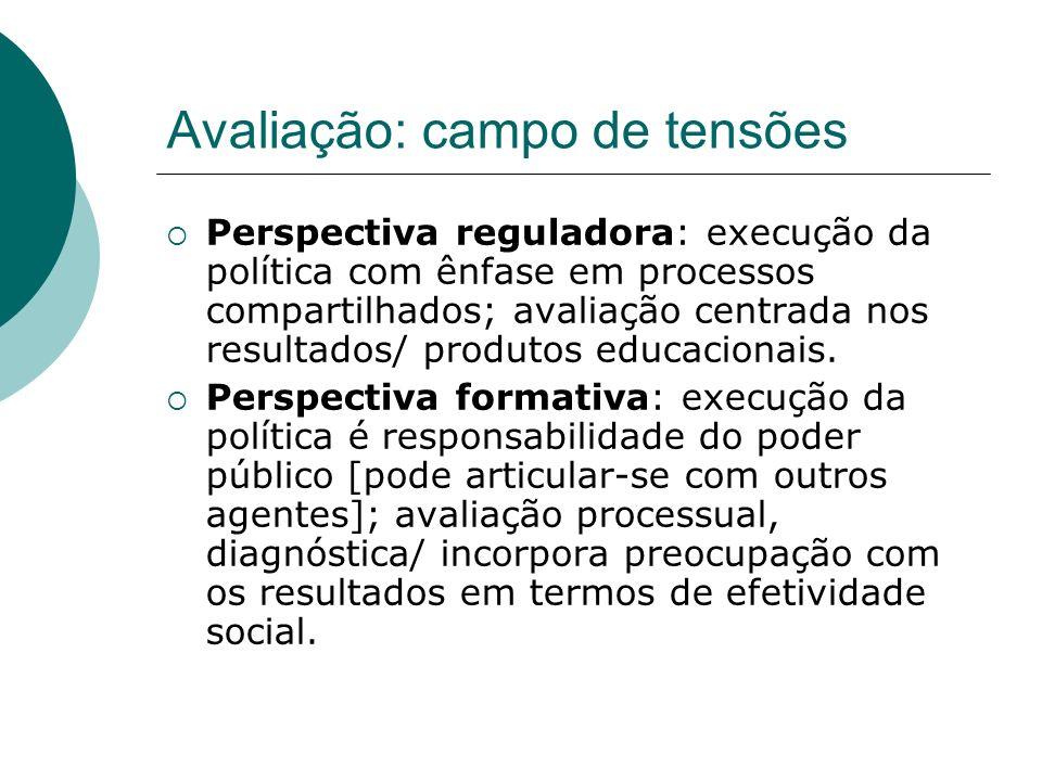 Avaliação: campo de tensões Perspectiva reguladora: execução da política com ênfase em processos compartilhados; avaliação centrada nos resultados/ pr