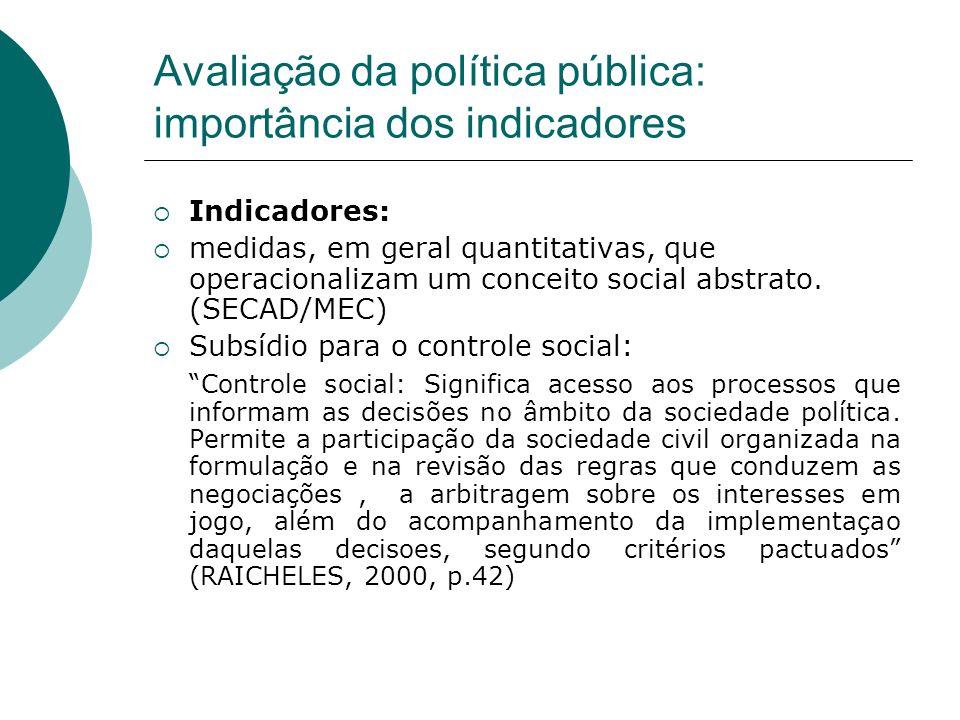 Avaliação da política pública: importância dos indicadores Indicadores: medidas, em geral quantitativas, que operacionalizam um conceito social abstra