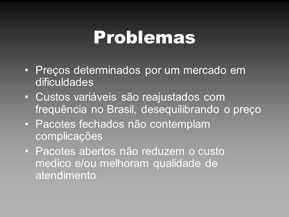 Problemas Preços determinados por um mercado em dificuldades Custos variáveis são reajustados com frequência no Brasil, desequilibrando o preço Pacote