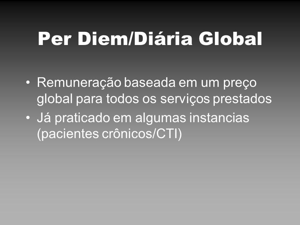 Per Diem/Diária Global Remuneração baseada em um preço global para todos os serviços prestados Já praticado em algumas instancias (pacientes crônicos/
