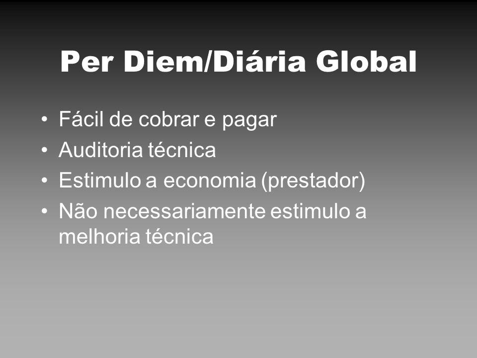Per Diem/Diária Global Fácil de cobrar e pagar Auditoria técnica Estimulo a economia (prestador) Não necessariamente estimulo a melhoria técnica