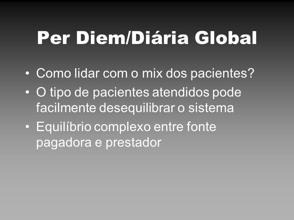 Per Diem/Diária Global Como lidar com o mix dos pacientes? O tipo de pacientes atendidos pode facilmente desequilibrar o sistema Equilíbrio complexo e