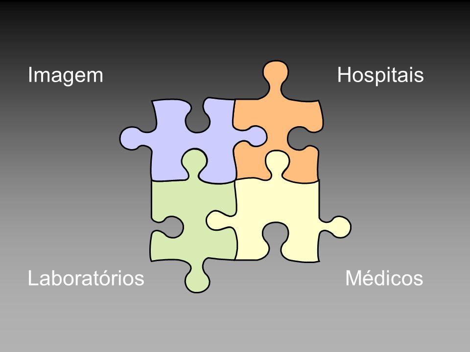 Hospitais MédicosLaboratórios Imagem
