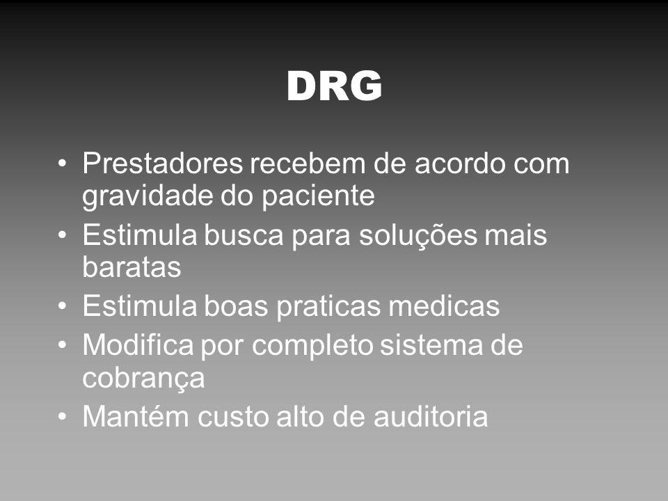DRG Prestadores recebem de acordo com gravidade do paciente Estimula busca para soluções mais baratas Estimula boas praticas medicas Modifica por comp