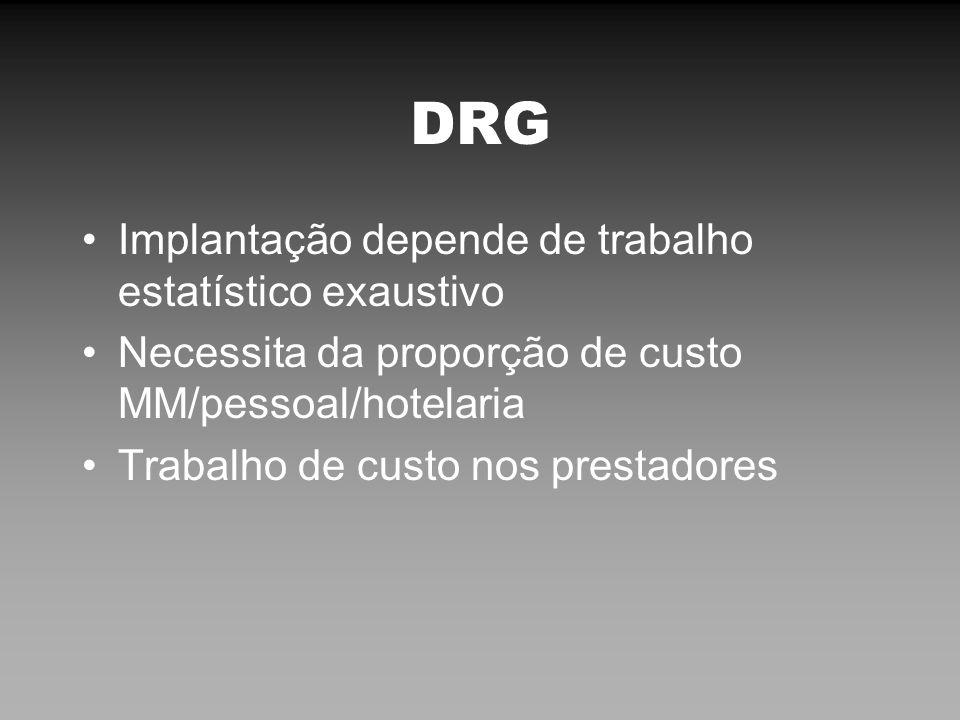 DRG Implantação depende de trabalho estatístico exaustivo Necessita da proporção de custo MM/pessoal/hotelaria Trabalho de custo nos prestadores