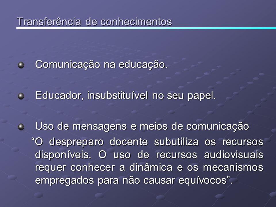 Transferência de conhecimentos Comunicação na educação. Educador, insubstituível no seu papel. Uso de mensagens e meios de comunicação O despreparo do