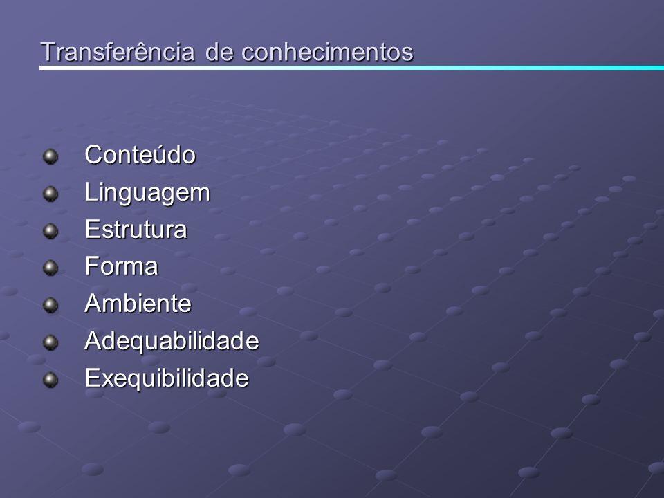 Transferência de conhecimentos ConteúdoLinguagemEstruturaFormaAmbienteAdequabilidadeExequibilidade