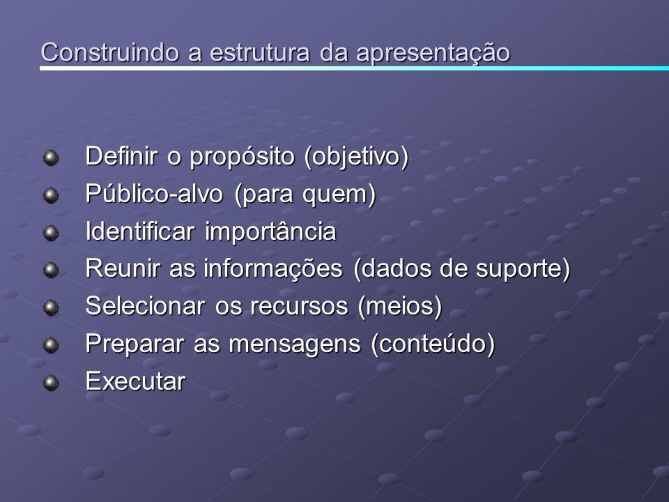 Construindo a estrutura da apresentação Definir o propósito (objetivo) Público-alvo (para quem) Identificar importância Reunir as informações (dados d