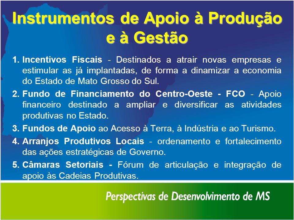 Instrumentos de Apoio à Produção e à Gestão 1.Incentivos Fiscais - Destinados a atrair novas empresas e estimular as já implantadas, de forma a dinami