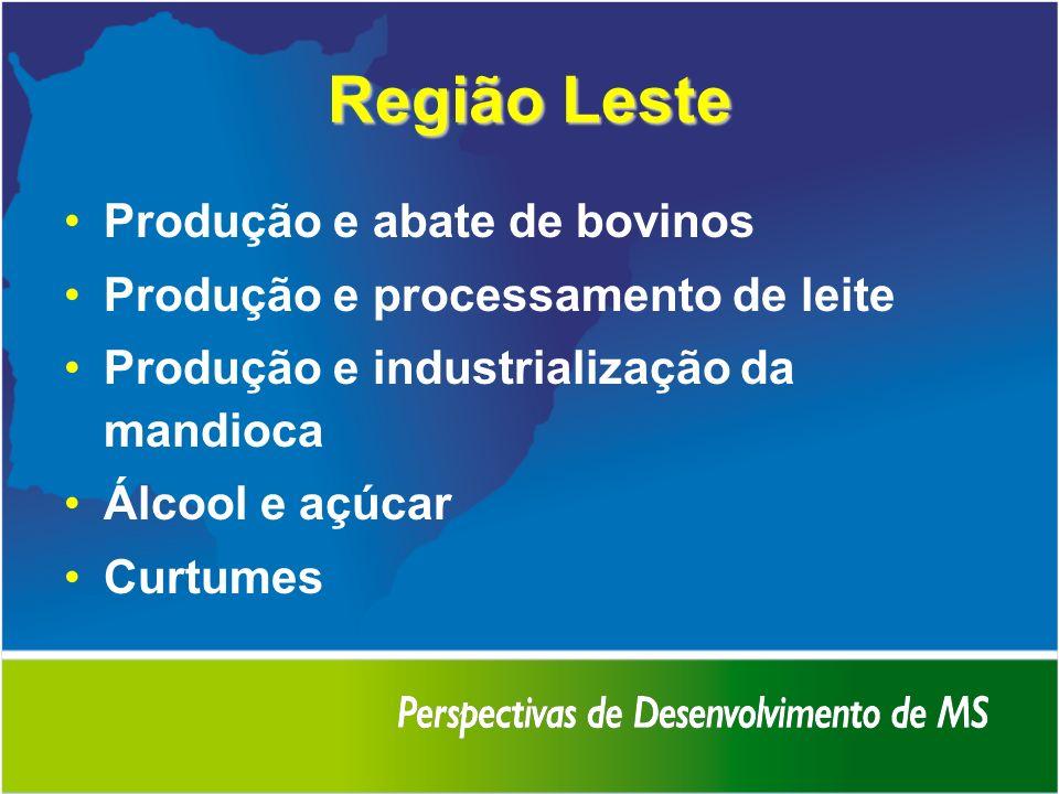 Região Leste Produção e abate de bovinos Produção e processamento de leite Produção e industrialização da mandioca Álcool e açúcar Curtumes