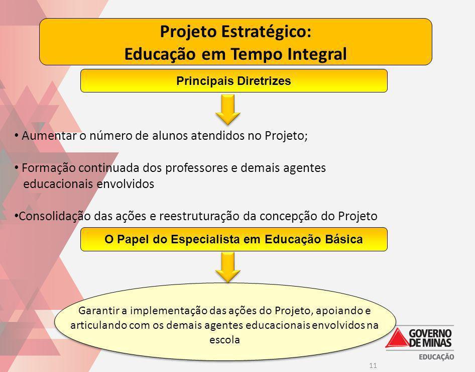 11 Projeto Estratégico: Educação em Tempo Integral Aumentar o número de alunos atendidos no Projeto; Formação continuada dos professores e demais agen