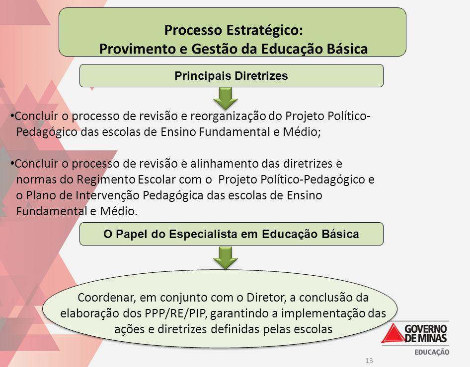 13 Processo Estratégico: Provimento e Gestão da Educação Básica Concluir o processo de revisão e reorganização do Projeto Político- Pedagógico das esc