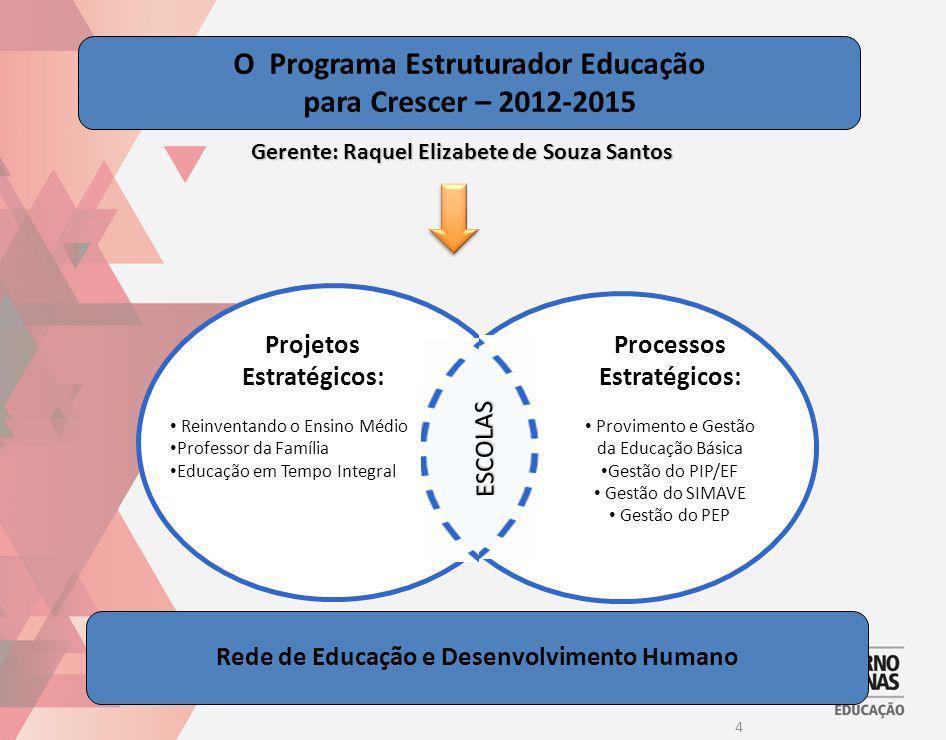 4 Gerente: Raquel Elizabete de Souza Santos O Programa Estruturador Educação para Crescer – 2012-2015 ESCOLAS Projetos Estratégicos: Reinventando o En