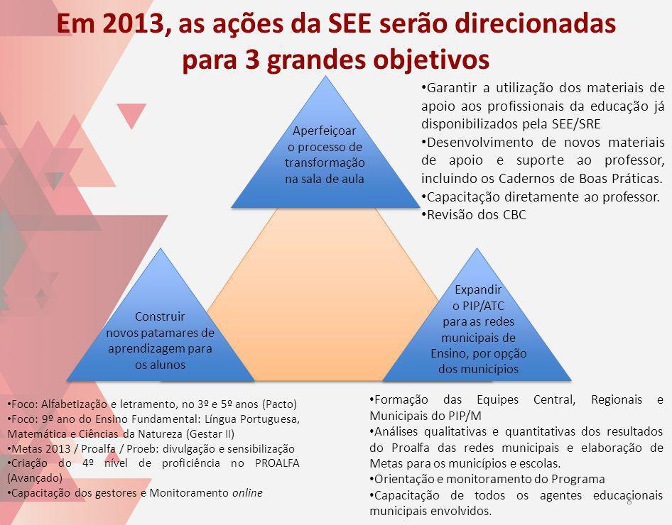 Em 2013, as ações da SEE serão direcionadas para 3 grandes objetivos Aperfeiçoar o processo de transformação na sala de aula Construir novos patamares