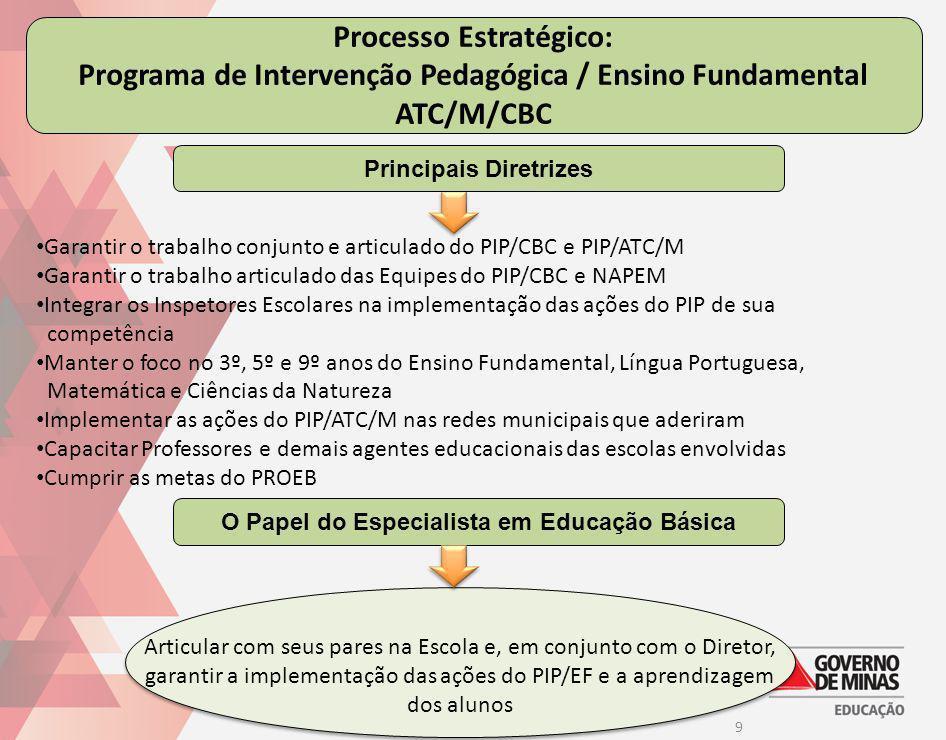 9 Processo Estratégico: Programa de Intervenção Pedagógica / Ensino Fundamental ATC/M/CBC Garantir o trabalho conjunto e articulado do PIP/CBC e PIP/A