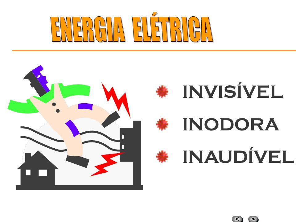 > > < < NOÇÕES O SISTEMA ELÉTRICO: a) Geração de energia elétrica; b) Transmissão de energia elétrica; c) Distribuição de energia elétrica; d) Consumo