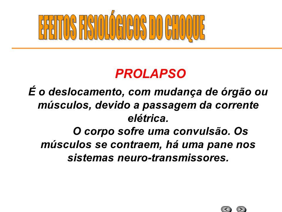 > > < < QUEIMADURAS PRIMEIRO GRAU SEGUNDO GRAU TERCEIRO GRAU ARTÉRIAS TROMBOSE