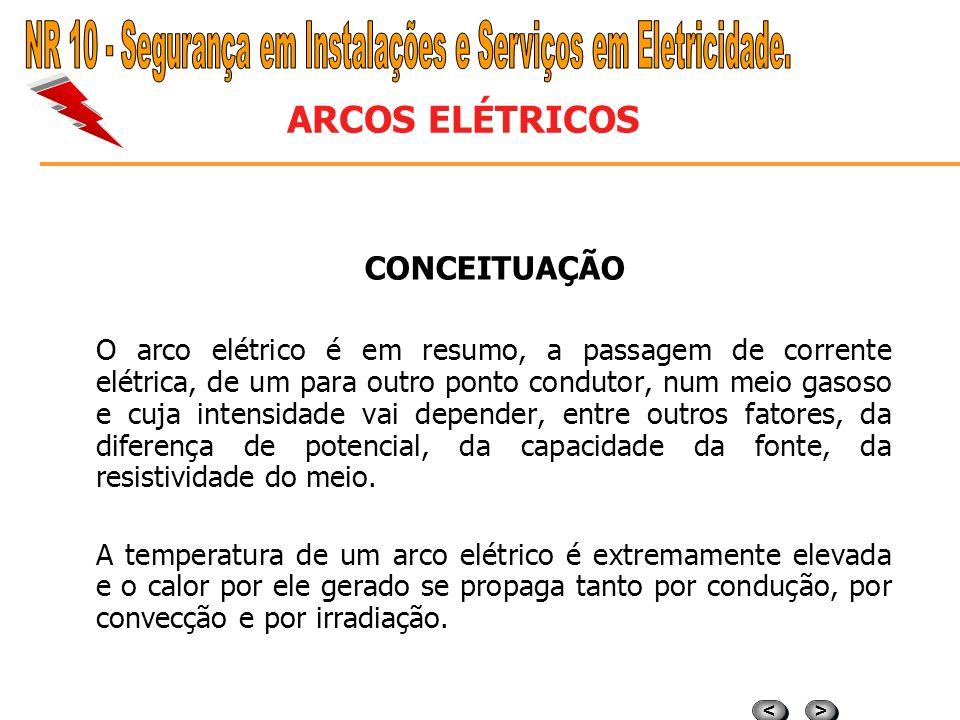 > > < < ARCOS ELÉTRICOS PERIGOS DOS ARCOS ELETRICOS O arco elétrico possui energia suficiente para queimar roupas e provocar incêndios, emite materiai