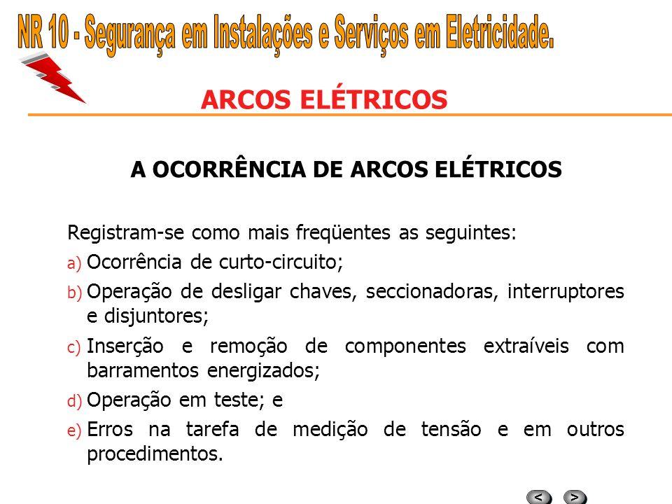 > > < < ARCOS ELÉTRICOS A DINÂMICA DO ARCO ELÉTRICO No primeiro estágio, o volume do cobre aumenta ligeiramente, porém ao vaporizar-se, aumenta 67.000