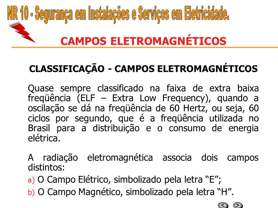 > > < < CAMPOS ELETROMAGNÉTICOS EXPOSIÇÃO AOS CAMPOS ELETROMAGNÉTICOS Neste caso a radiação eletromagnética é originada a partir da passagem da corren