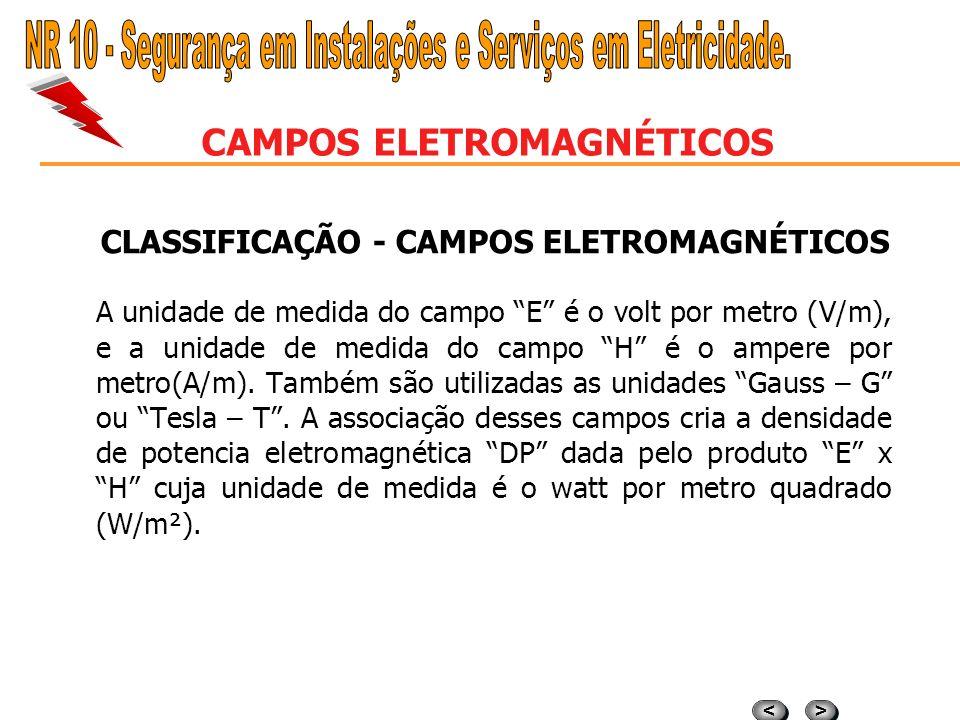 > > < < CAMPOS ELETROMAGNÉTICOS CLASSIFICAÇÃO - CAMPOS ELETROMAGNÉTICOS Quase sempre classificado na faixa de extra baixa freqüência (ELF – Extra Low