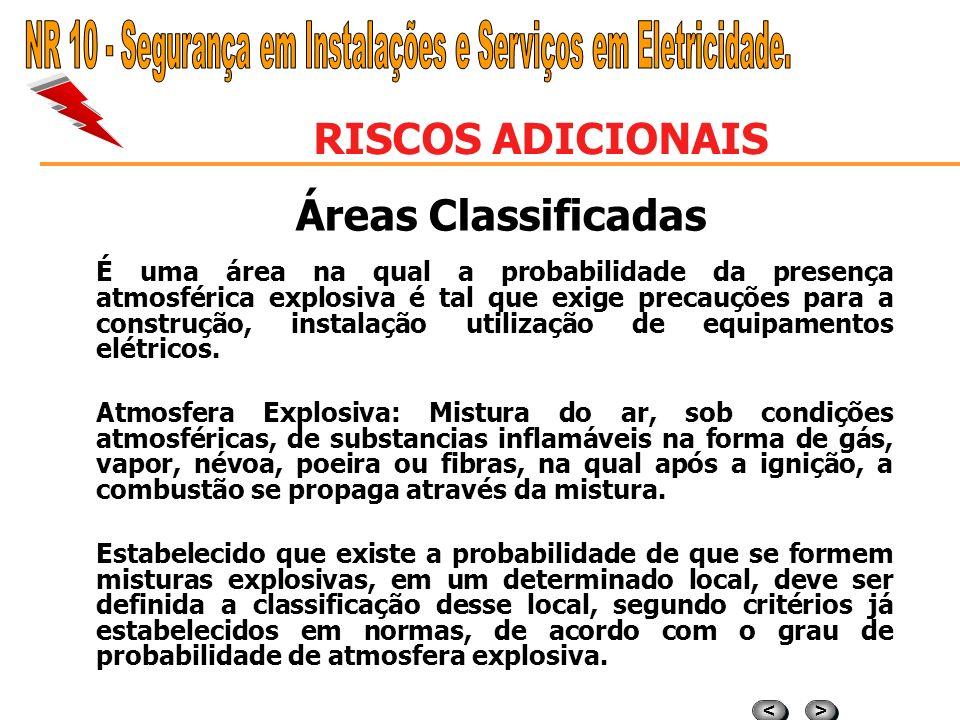 > > < < RISCOS ADICIONAIS Ambientes Confinados - Medidas de Proteção Disponibilizar os procedimentos e permissão de entrada para o conhecimento dos tr