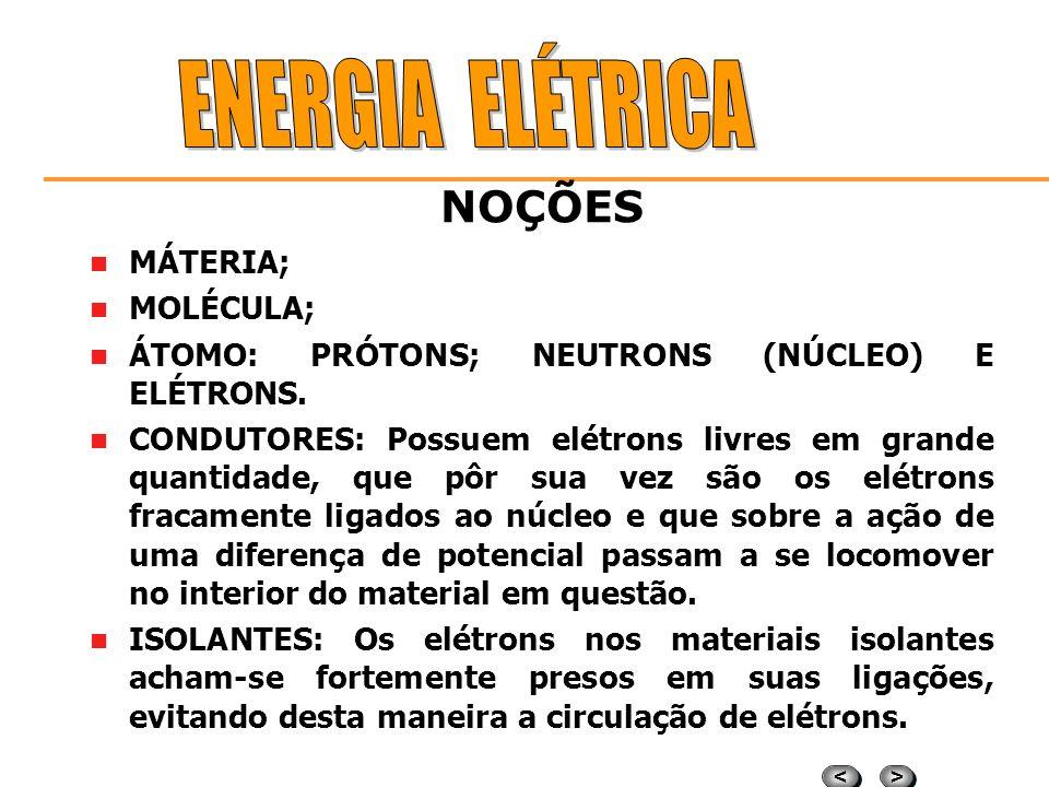 > > < < Disciplina e Conteúdo Programático Capítulo 1: Introdução à Segurança com Energia Elétrica; Capítulo 2: Eletricidade – Noções Básicas e Fundam