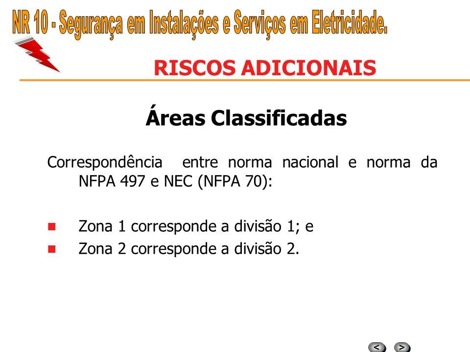 > > < < RISCOS ADICIONAIS Áreas Classificadas Classe III: Fibras combustíveis como rayon, fibras de madeira e outras. Para as classes e grupos ainda t