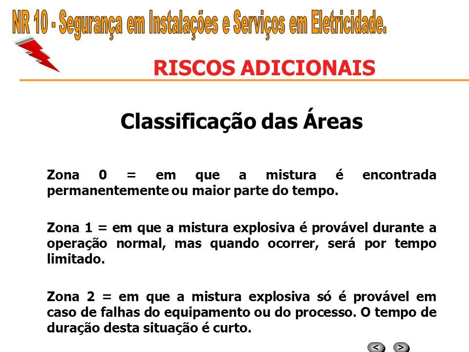 > > < < RISCOS ADICIONAIS Áreas Classificadas Correspondência entre norma nacional e norma da NFPA 497 e NEC (NFPA 70): Zona 1 corresponde a divisão 1