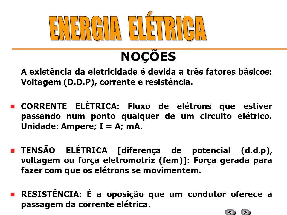 > > < < NOÇÕES MÁTERIA; MOLÉCULA; ÁTOMO: PRÓTONS; NEUTRONS (NÚCLEO) E ELÉTRONS. CONDUTORES: Possuem elétrons livres em grande quantidade, que pôr sua