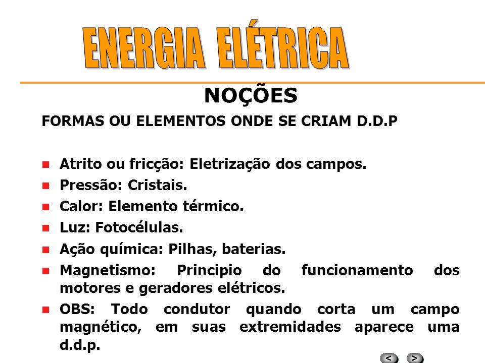 > > < < NOÇÕES A existência da eletricidade é devida a três fatores básicos: Voltagem (D.D.P), corrente e resistência. CORRENTE ELÉTRICA: Fluxo de elé