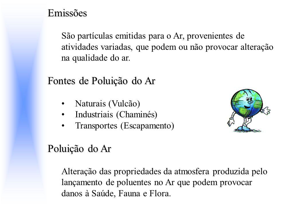 Emissões São partículas emitidas para o Ar, provenientes de atividades variadas, que podem ou não provocar alteração na qualidade do ar. Fontes de Pol