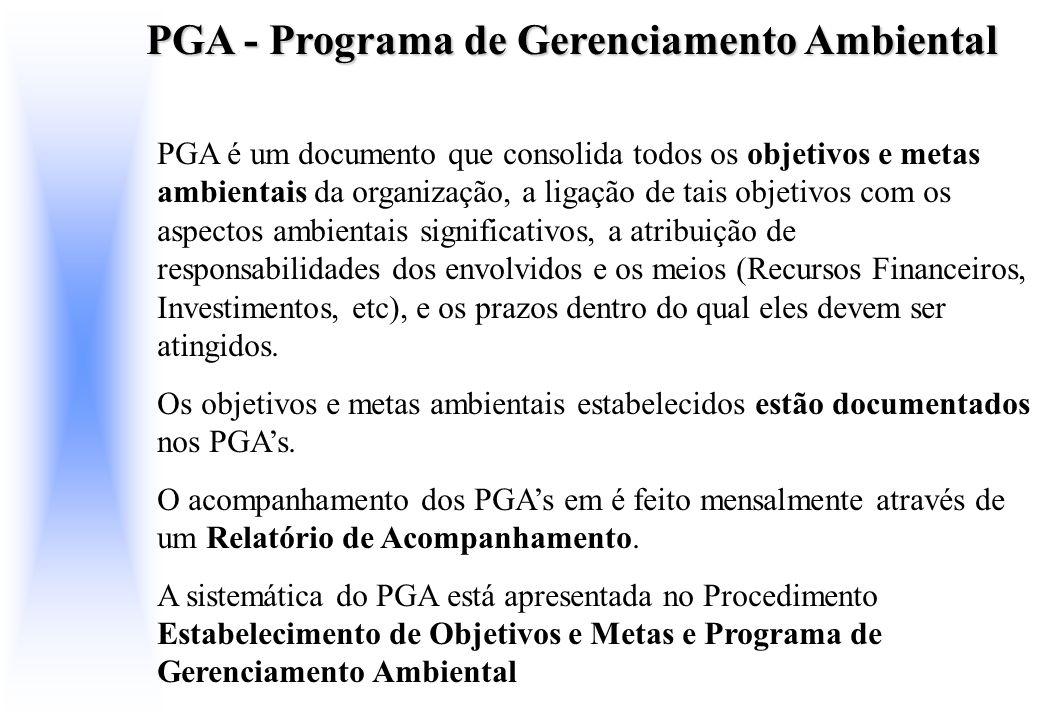 PGA - Programa de Gerenciamento Ambiental PGA é um documento que consolida todos os objetivos e metas ambientais da organização, a ligação de tais obj