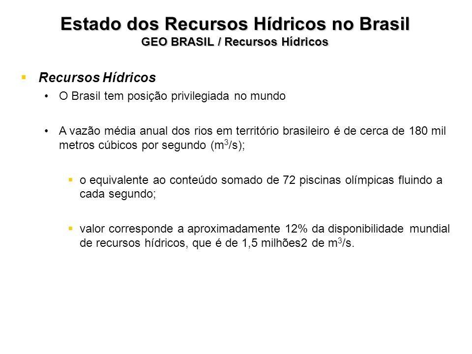 Estado dos Recursos Hídricos no Brasil GEO BRASIL / Recursos Hídricos Recursos Hídricos O Brasil tem posição privilegiada no mundo A vazão média anual