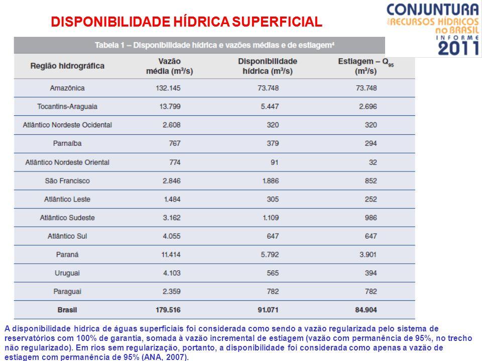 DISPONIBILIDADE HÍDRICA SUPERFICIAL A disponibilidade hídrica de águas superficiais foi considerada como sendo a vazão regularizada pelo sistema de re