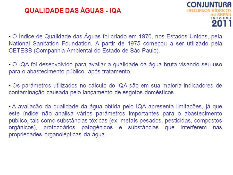 QUALIDADE DAS ÁGUAS - IQA O Índice de Qualidade das Águas foi criado em 1970, nos Estados Unidos, pela National Sanitation Foundation. A partir de 197