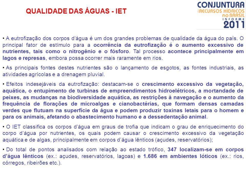 QUALIDADE DAS ÁGUAS - IET A eutrofização dos corpos dágua é um dos grandes problemas de qualidade da água do país. O principal fator de estímulo para