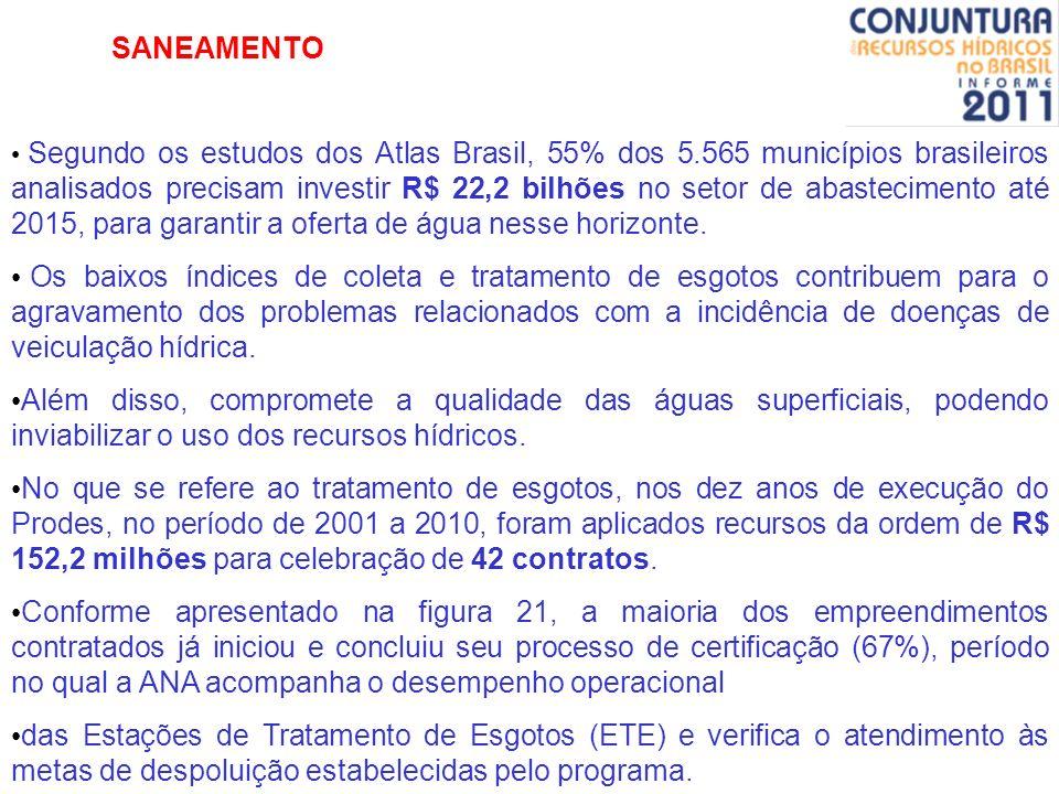 Segundo os estudos dos Atlas Brasil, 55% dos 5.565 municípios brasileiros analisados precisam investir R$ 22,2 bilhões no setor de abastecimento até 2