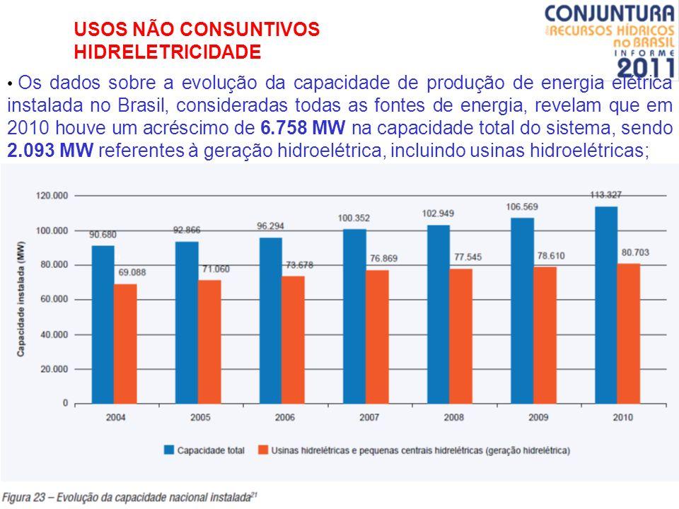 USOS NÃO CONSUNTIVOS HIDRELETRICIDADE Os dados sobre a evolução da capacidade de produção de energia elétrica instalada no Brasil, consideradas todas