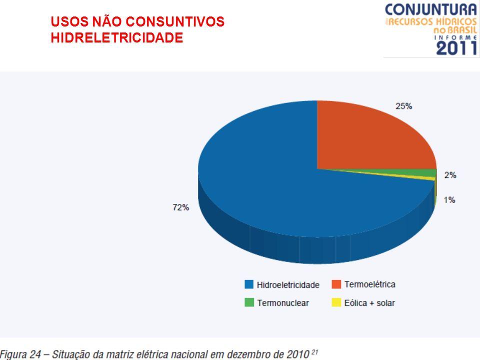 USOS NÃO CONSUNTIVOS HIDRELETRICIDADE
