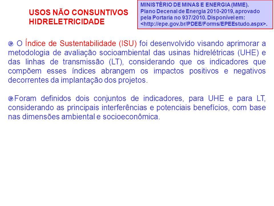 USOS NÃO CONSUNTIVOS HIDRELETRICIDADE O Índice de Sustentabilidade (ISU) foi desenvolvido visando aprimorar a metodologia de avaliação socioambiental