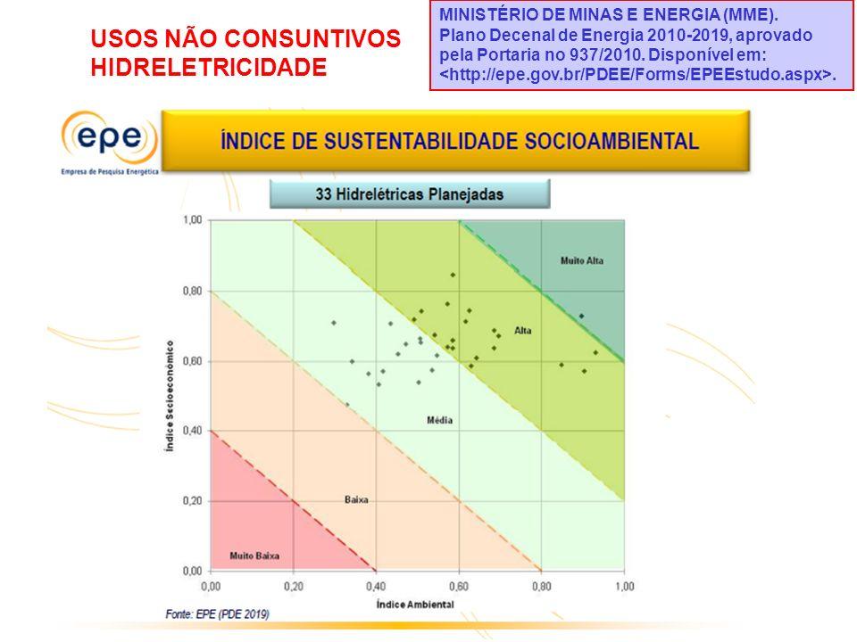 USOS NÃO CONSUNTIVOS HIDRELETRICIDADE MINISTÉRIO DE MINAS E ENERGIA (MME). Plano Decenal de Energia 2010-2019, aprovado pela Portaria no 937/2010. Dis