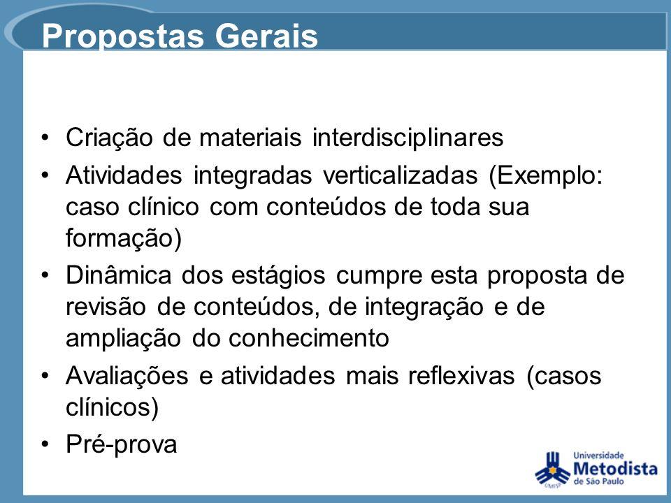 Propostas Gerais Criação de materiais interdisciplinares Atividades integradas verticalizadas (Exemplo: caso clínico com conteúdos de toda sua formaçã