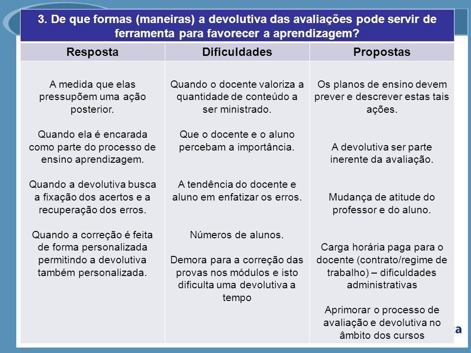 3. De que formas (maneiras) a devolutiva das avaliações pode servir de ferramenta para favorecer a aprendizagem? RespostaDificuldadesPropostas A medid