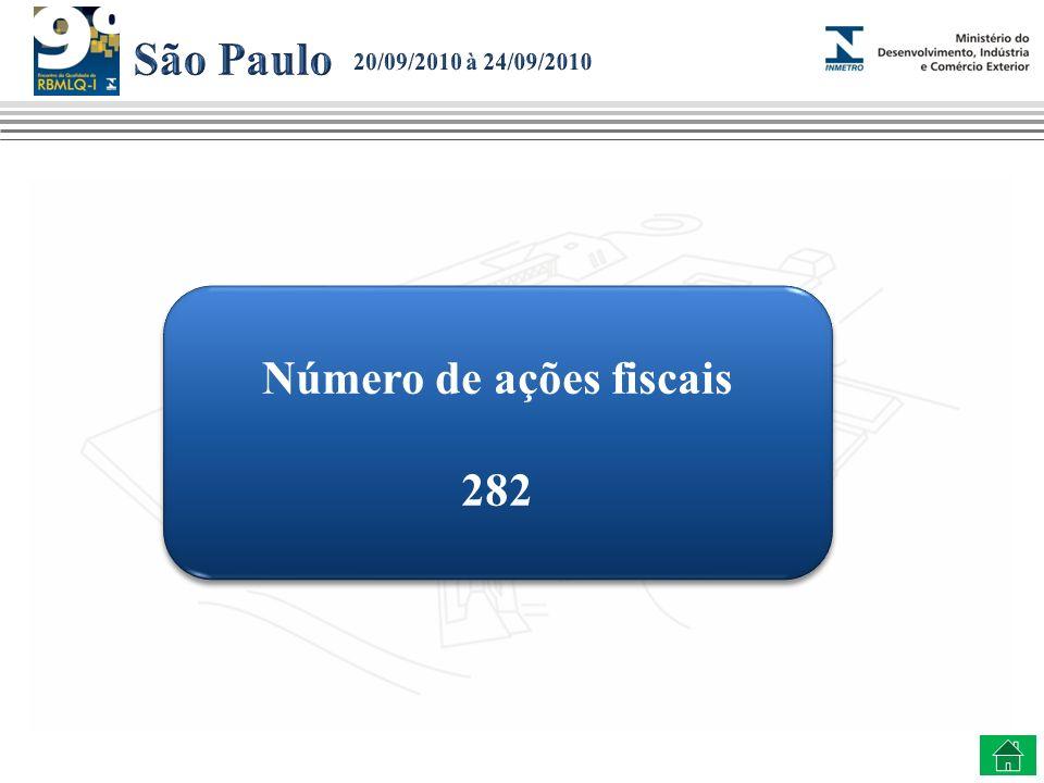 Número de ações fiscais 282 Número de ações fiscais 282