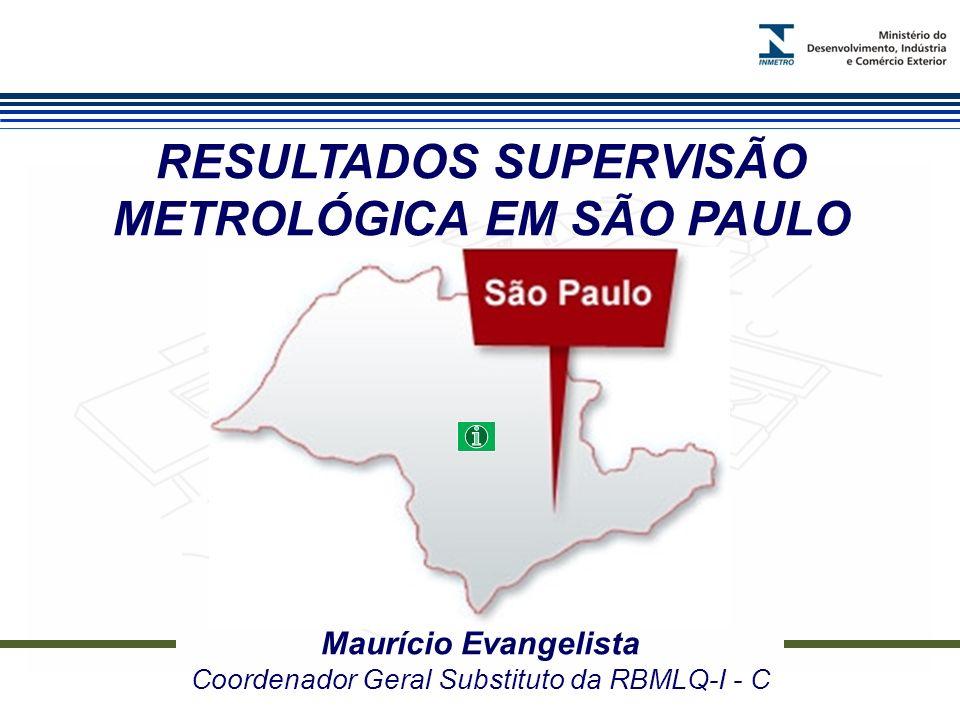 Maurício Evangelista Coordenador Geral Substituto da RBMLQ-I - C RESULTADOS SUPERVISÃO METROLÓGICA EM SÃO PAULO