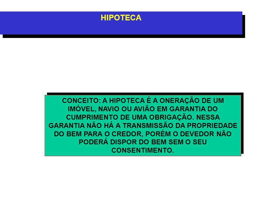 HIPOTECA CONCEITO: A HIPOTECA É A ONERAÇÃO DE UM IMÓVEL, NAVIO OU AVIÃO EM GARANTIA DO CUMPRIMENTO DE UMA OBRIGAÇÃO.