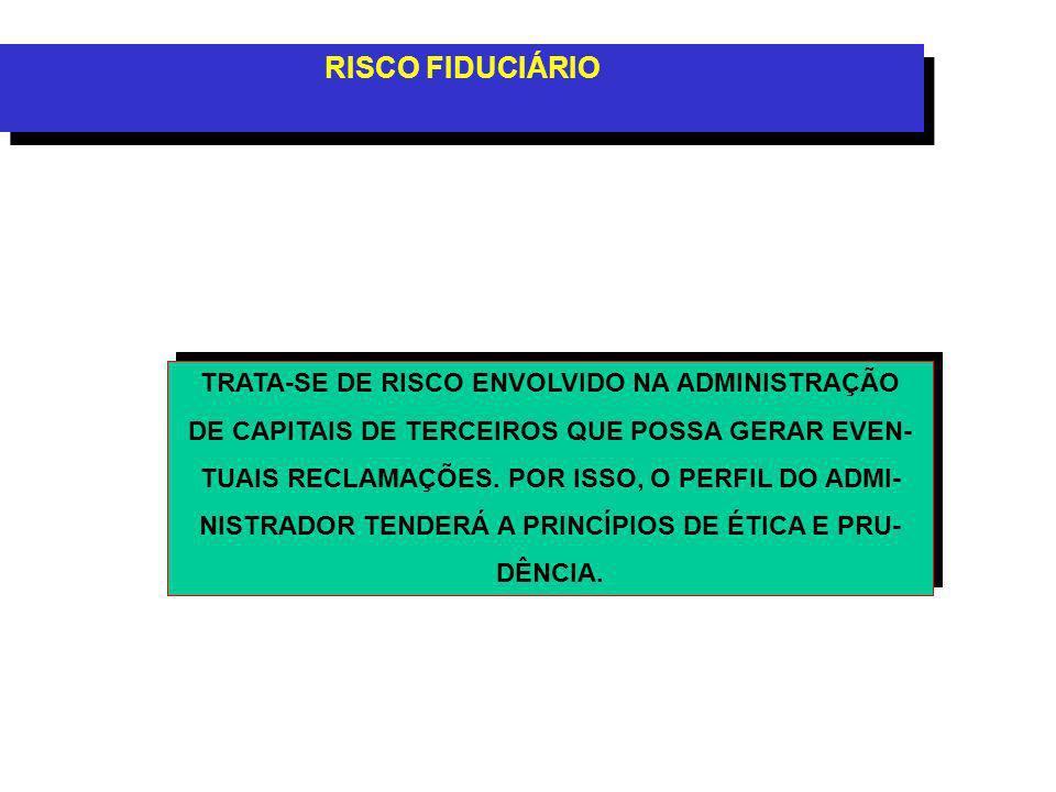 RISCO FIDUCIÁRIO TRATA-SE DE RISCO ENVOLVIDO NA ADMINISTRAÇÃO DE CAPITAIS DE TERCEIROS QUE POSSA GERAR EVEN- TUAIS RECLAMAÇÕES.