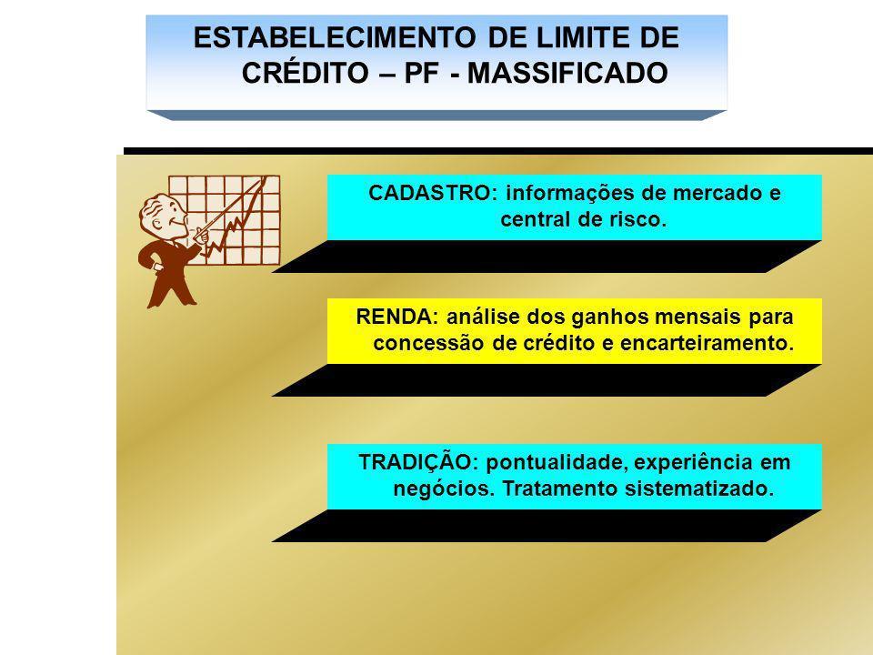 ESTABELECIMENTO DE LIMITE DE CRÉDITO – PF - MASSIFICADO CADASTRO: informações de mercado e central de risco.